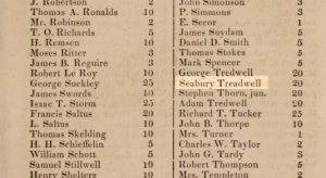 List of Donors and Subscribers. Annual Report, House of Refuge, 1824. (www.archive.org).